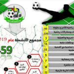 """إنفوجراف """"حصاد المؤسسة الفلسطينية للشباب والرياضة لعام 2019"""""""